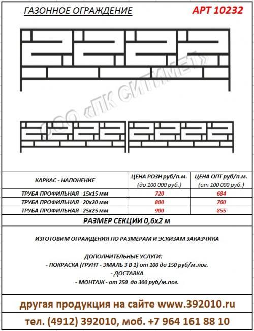 Газонные ограждения в Рязани, город Рязань