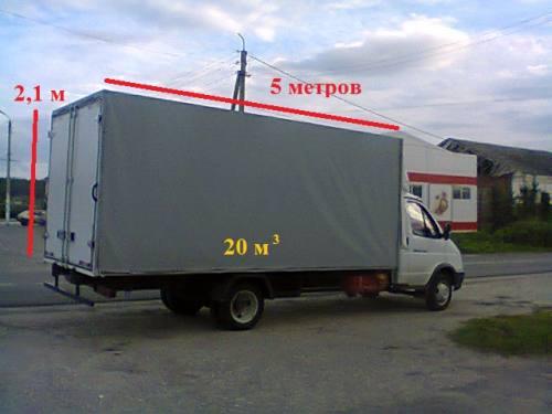 Междугородный переезд по маршруту Рязань - Ульяновск, город Рязань