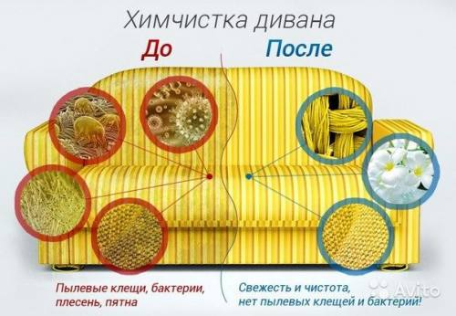Чистка и химчистка мягкой мебели, город Рязань